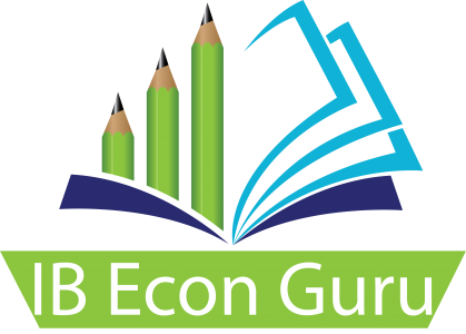 IB Economics Teaching & Learning